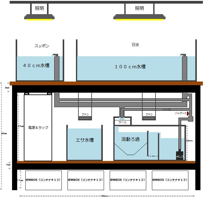 オーバーフロー水槽集中ろ過システム全体図イメージ