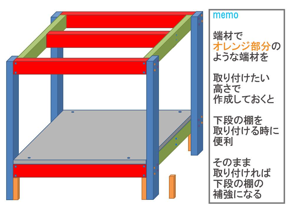 自作水槽台下段の取り付けに便利な方法