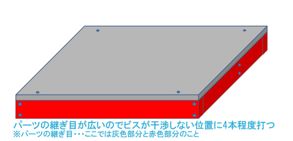 自作水槽台下段の棚枠の作り方