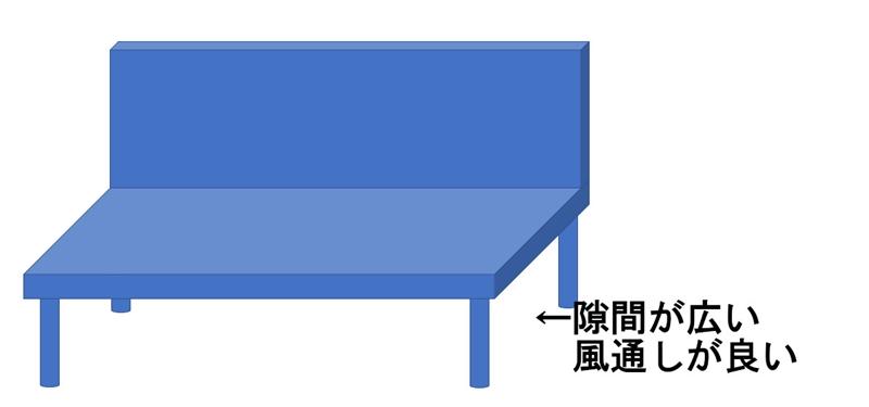 かびにくい家具