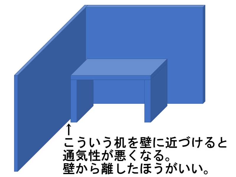 カビやすい配置と家具