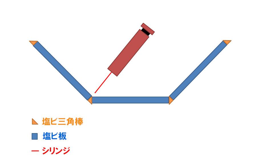 流動ろ過槽の製作作業イメージ