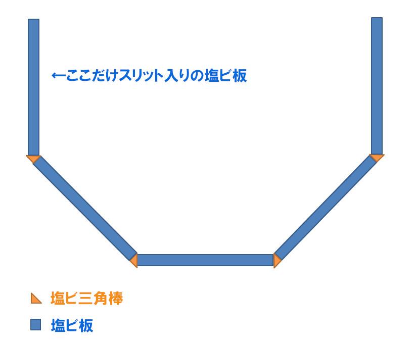 流動ろ過槽部分の作り方