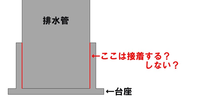 オーバーフロー管と台座の接着の図
